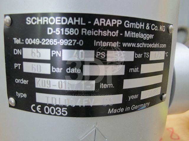 Schroedahl Recirculation Valve Type 094FV nameplate image