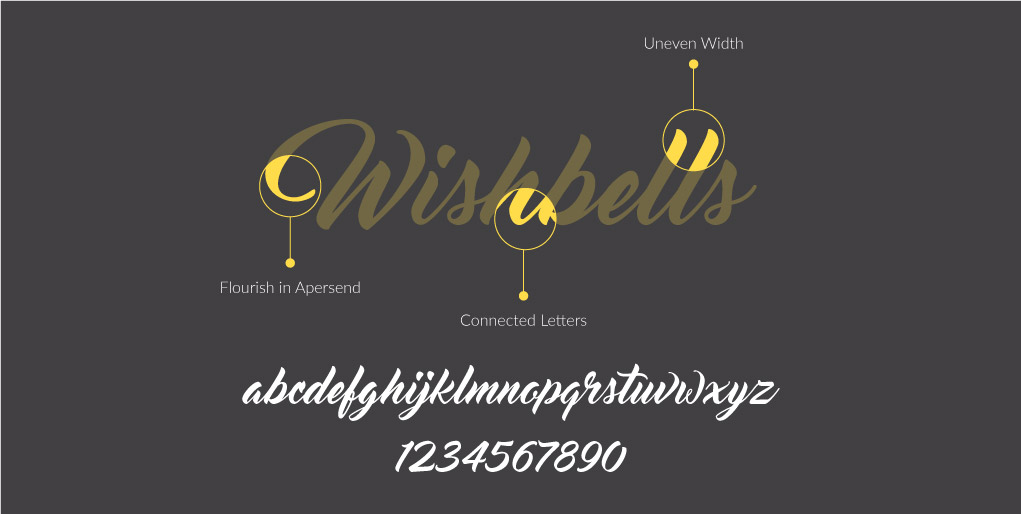 Wishbells Typography