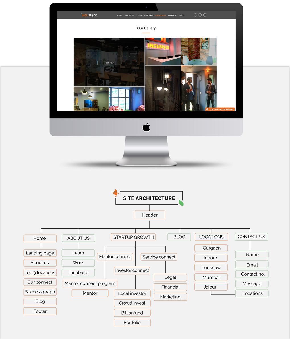 Incuspaze Website Architecture