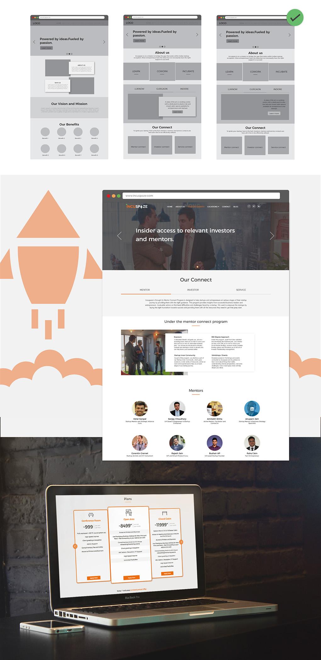 Incuspaze Website Wireframes