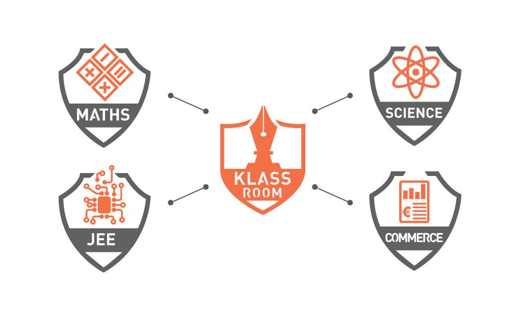 Klassroom Categories