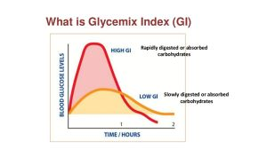 Jack Link's and Glycemic Index