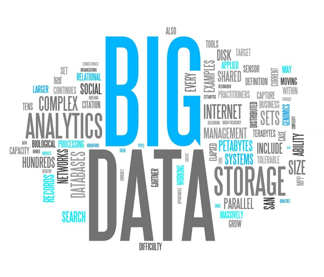 Digits and data to drive your marketing