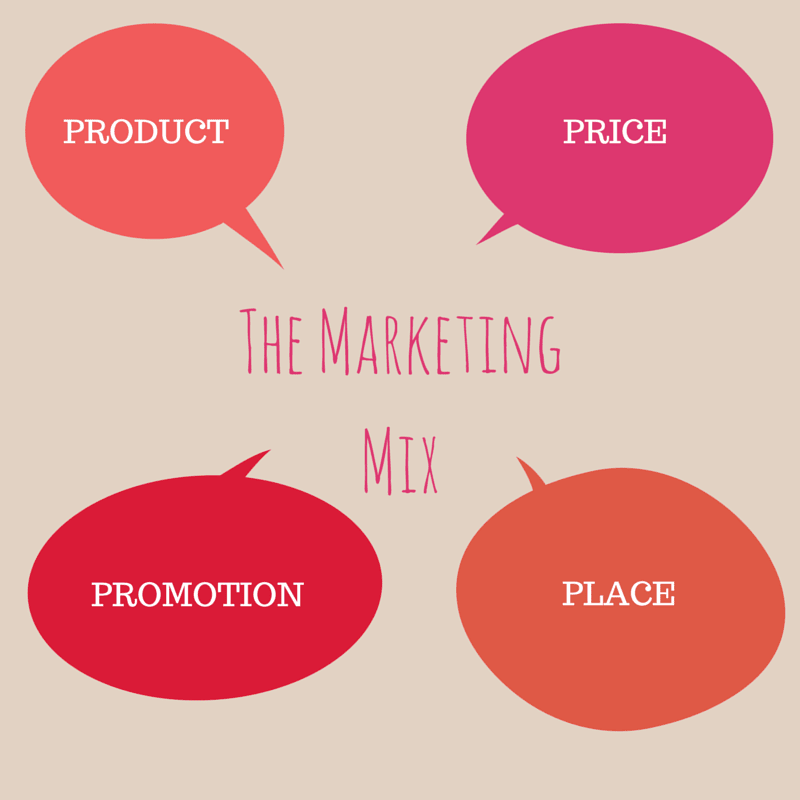 The Marketing Mix – Brought to you by the letter 'P'