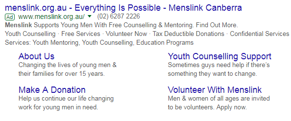 Menslink Canberra's Google Search Ad Campaign
