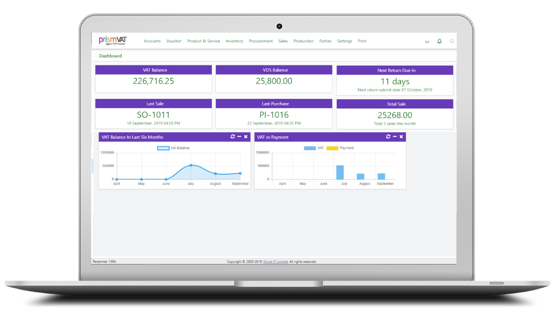 prismvat software dashboard