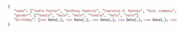 """Ein Objekt mit den Keys """"name"""", """"gender"""" und """"birthday"""" enthält als Werte nur Arrays. Die Einträge in der Datenbank werden auf die Arrays verteilt."""