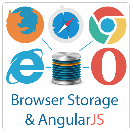 Browser Storage & AngularJs