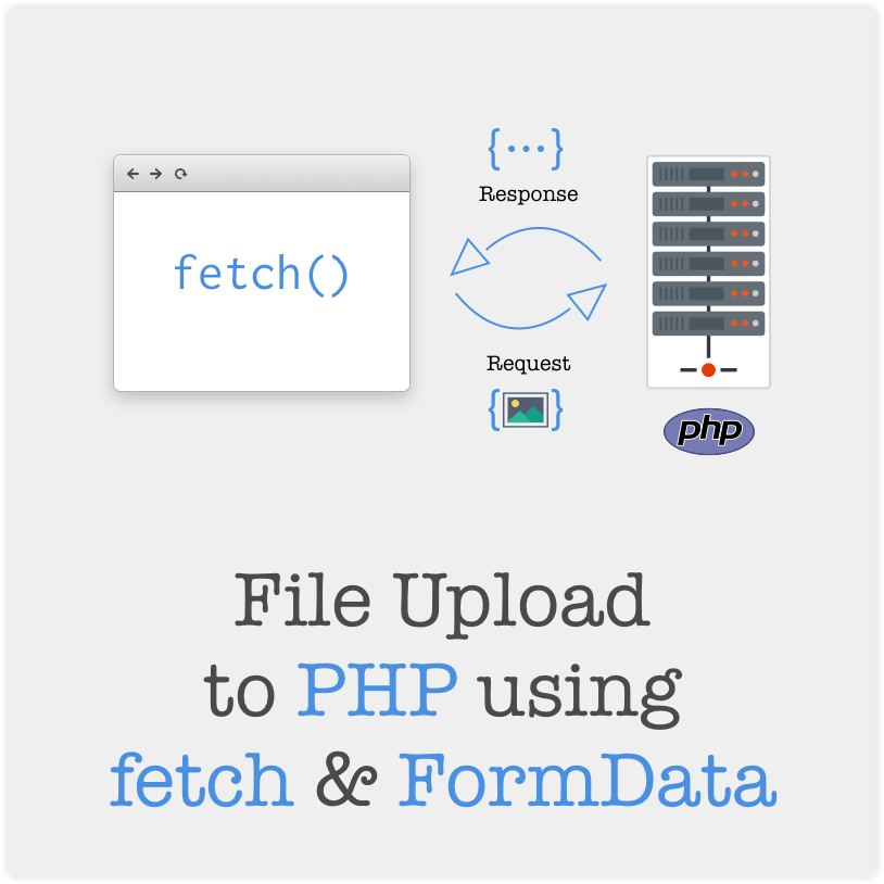 Upload files to PHP backend using fetch and FormData - Time to Hack