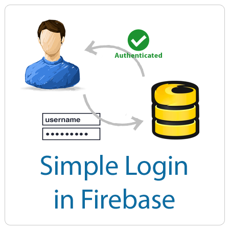 Simple Login in Firebase with Web API