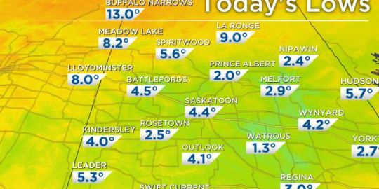 Saskatoon weather outlook: coldest day of summer followed by 30° heat