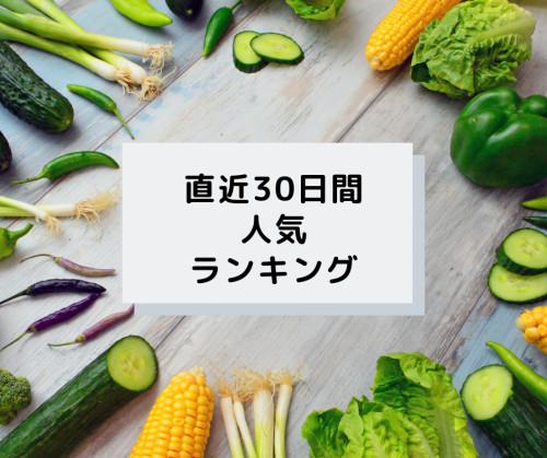 美容/ダイエット/食事管理の直近30日間人気ランキング