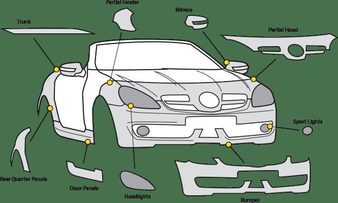 Car detailing parts