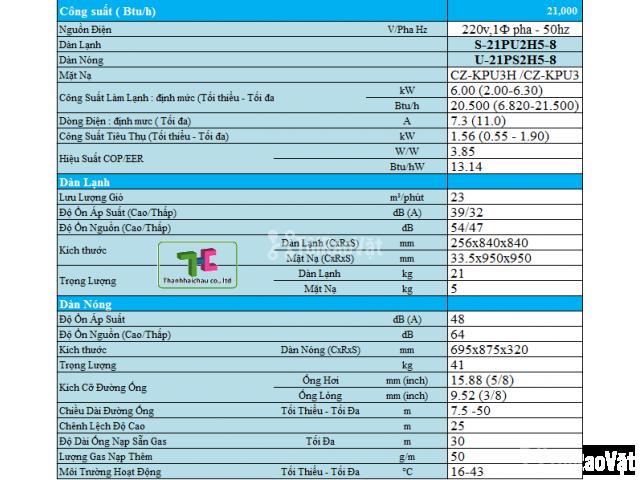 Bán Máy lạnh âm trần Panasonic 2.5HP S-21PU2H5-8/U-21PS2H5-8 Inverter  - 2/2