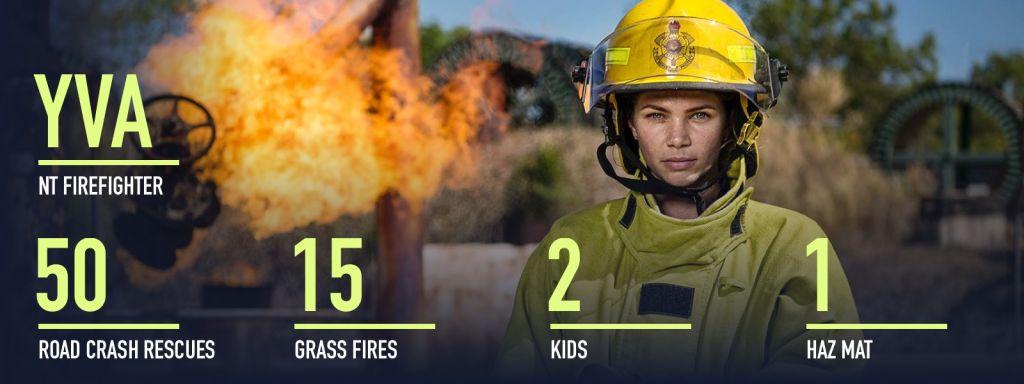 Yva NT Firefighter