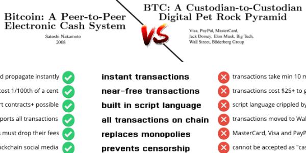 Bitcoin Troopers Telegram Group