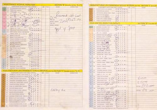 Comprehensive Inspection Form