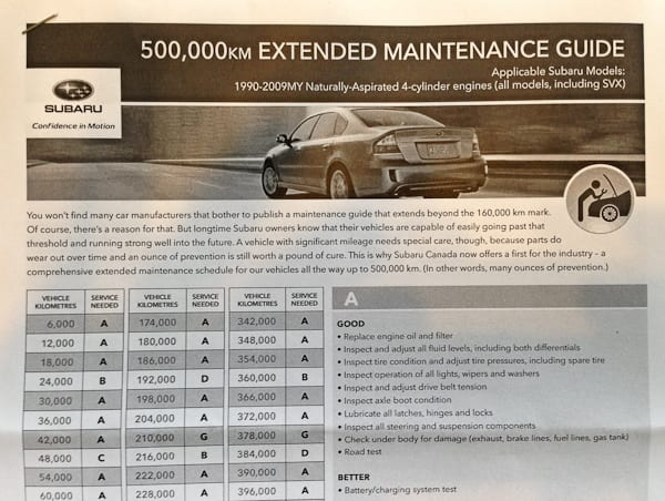 The Subaru 500,000km maintenance schedule: unprecedented and highly welcomed