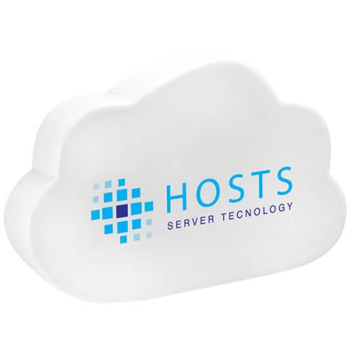 Promotional 2D Stress Clouds for Desktop Marketing