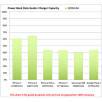 1200mAh Boost Power Banks