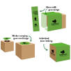 Eco Cube Grow Your Own Kit