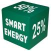 Stress Cube in Green