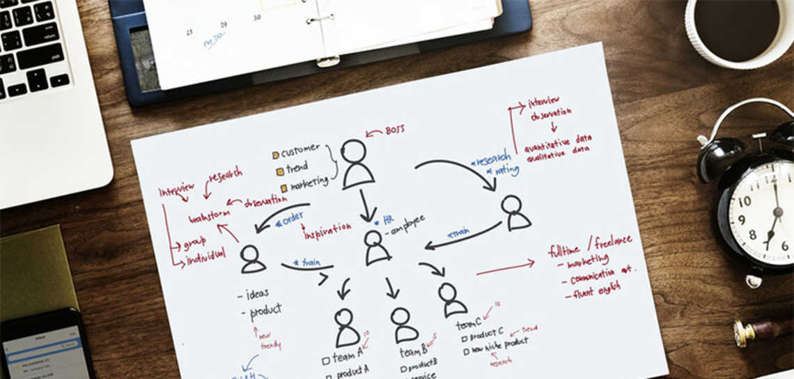 The TM Guide to LinkedIn: Part 1