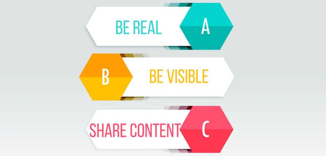 3 Ways to Increase Customer Retention using Social Media