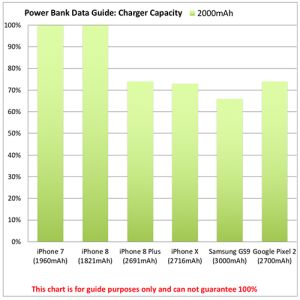 Engraved power bank for marketing ideas power chart