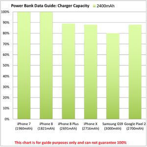 Promotional 2400mAh Card Power Banks