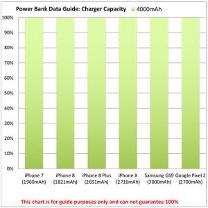 Branded power banks for luxury merchandise power chart