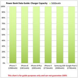 5000mAh Kraken Sticky Power Banks