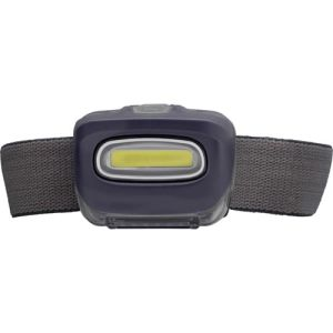 Personalised Head Strap Lights for Workplace Merchandise