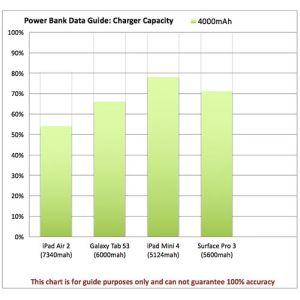 4000mAh Arch Metal Power Banks