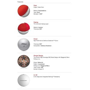 Promo golf balls for merchandise ideas