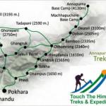 Important Tips to Trekking in Himalaya Nepal