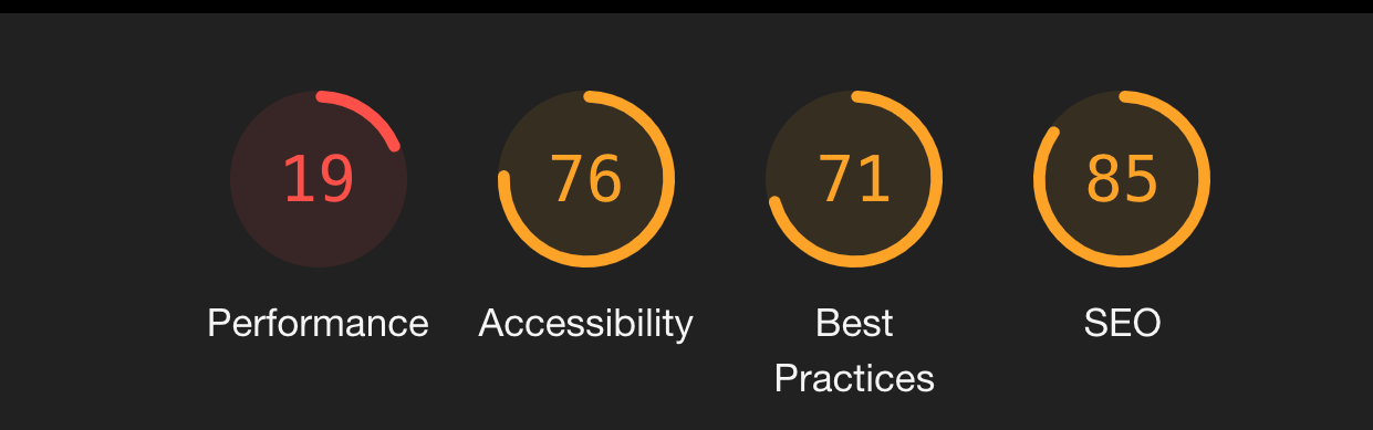 screenshot of lighthouse scores indicating performance, accessibility, best practices, and seo