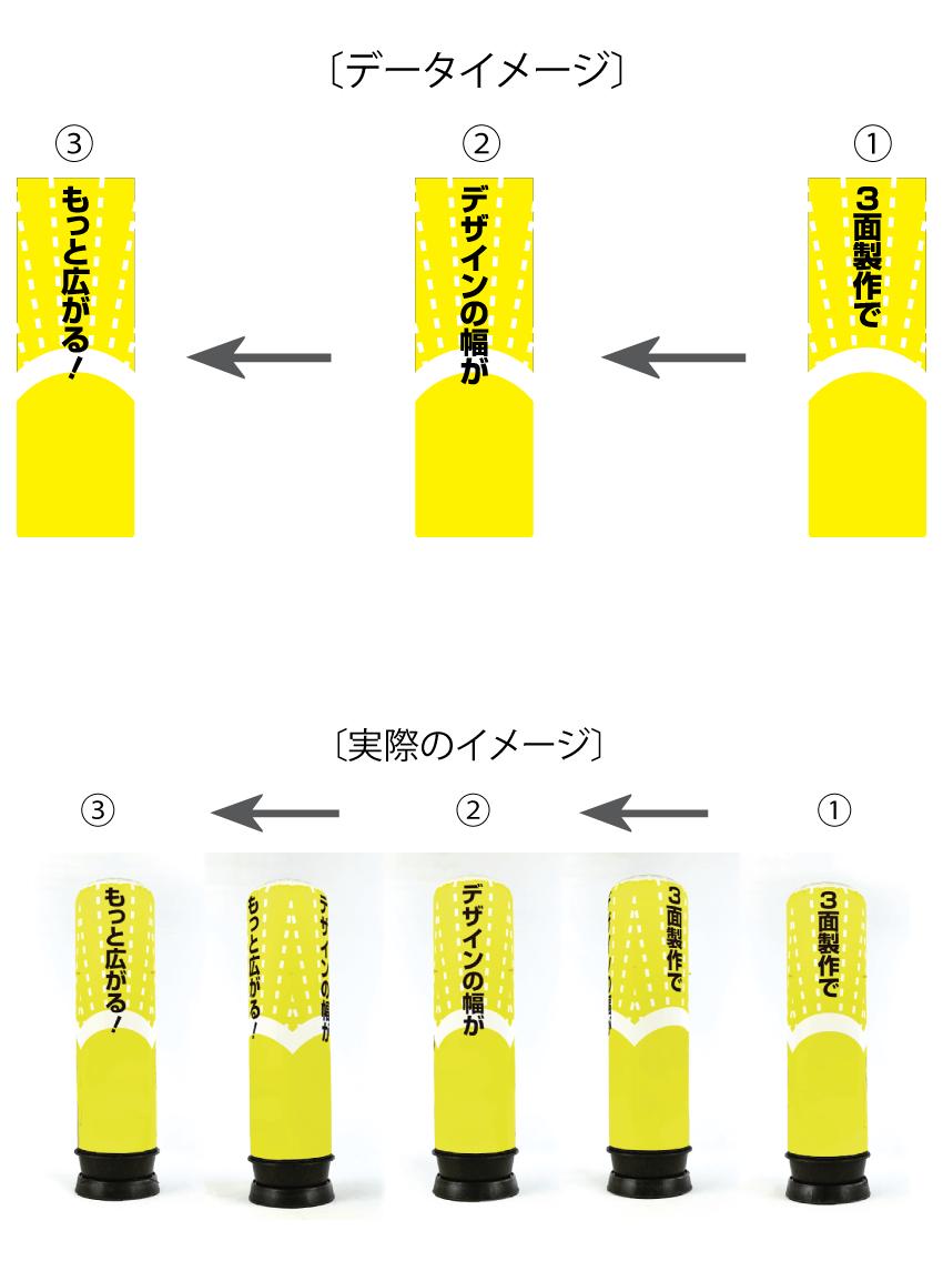 エアー看板 3面の表現