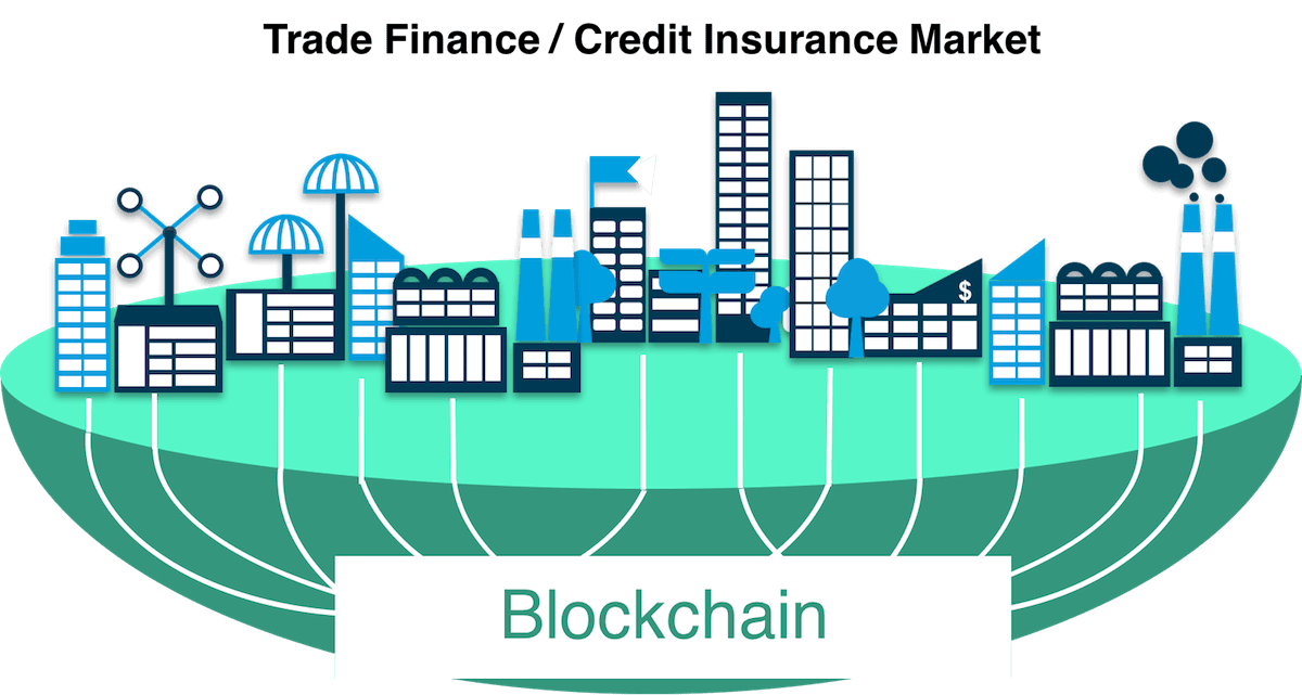 Credit Inusrance Blockchain