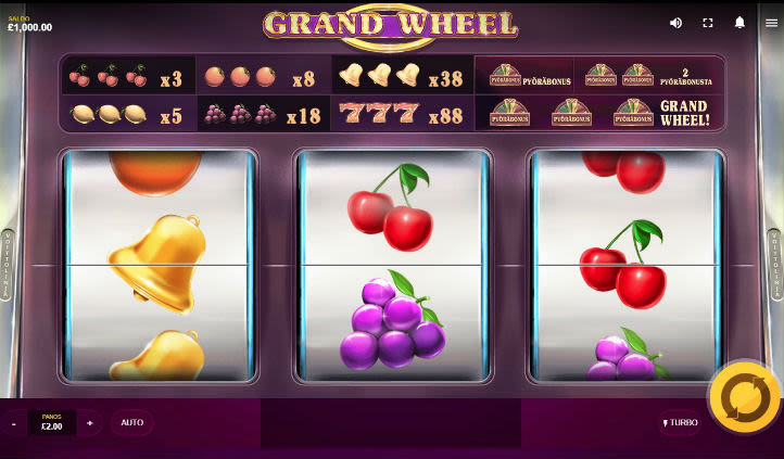 AHTI Games Grand Wheel