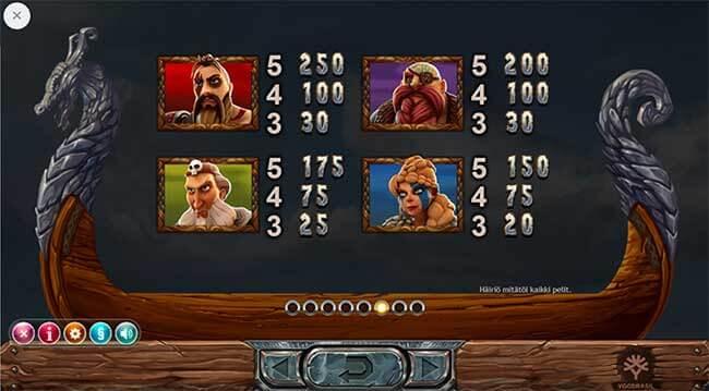 Vikings Go Berzerk Kolikkopeli