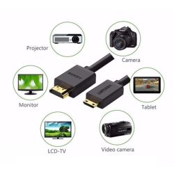cap-chuyen-mini-HDMI-sang-HDMI-Ugreen