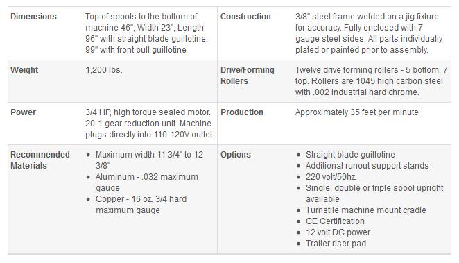 Panther 5 Seamless Rollformer Jb Gutterman Inc