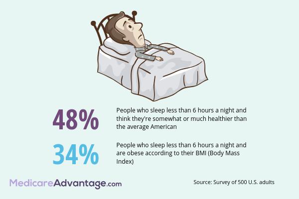 Sleep health perceptions graphic