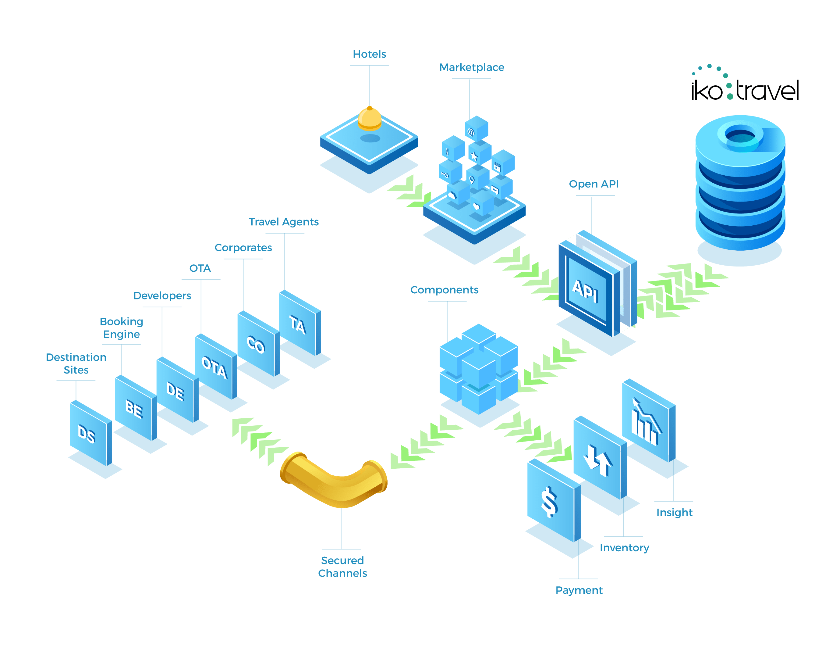 Platform illustration
