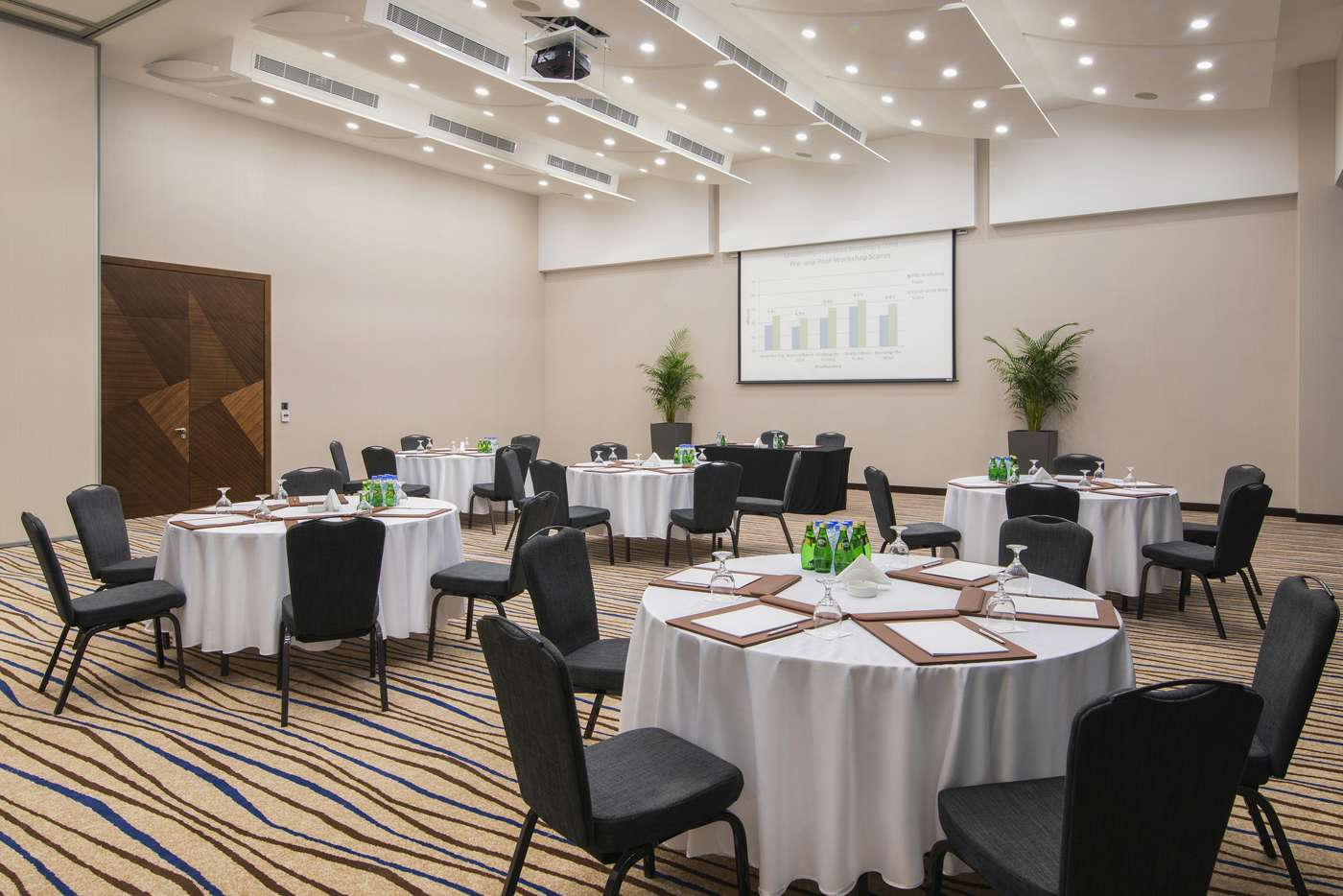 Hotel Supplies Abu Dhabi