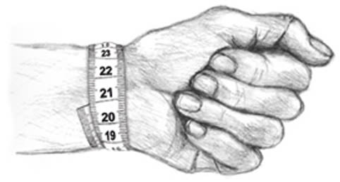 měření zápěstí