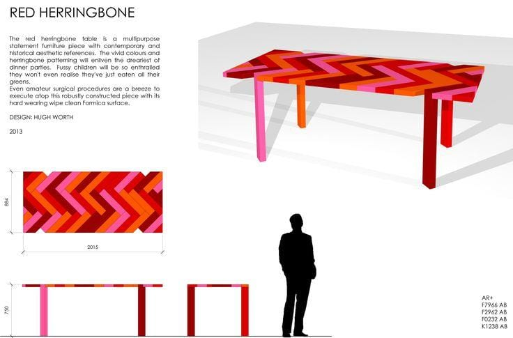 Formica Formations Design Competition 2013