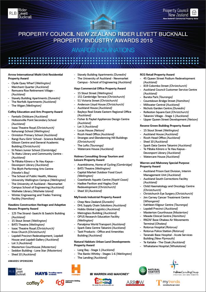 Property Council Awards nominations 2015