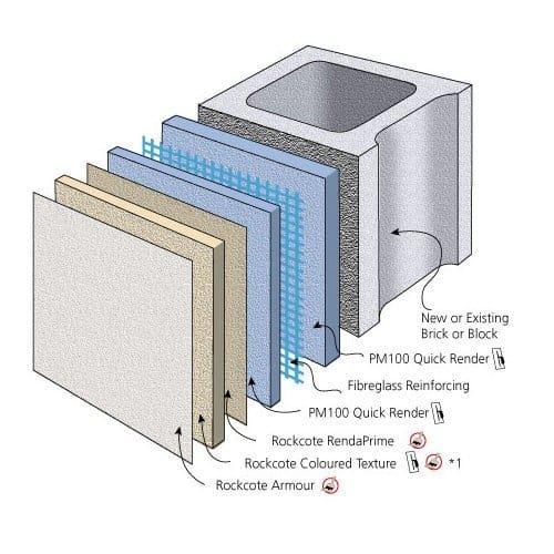 Masonery Systems